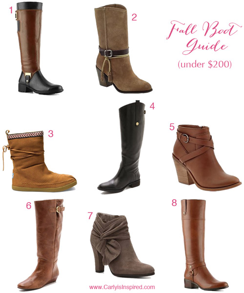 Fall Boot Guide: My Favorites Under $200