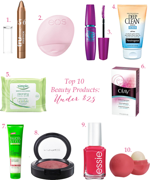 Top 10 Beauty Favorites Under $25